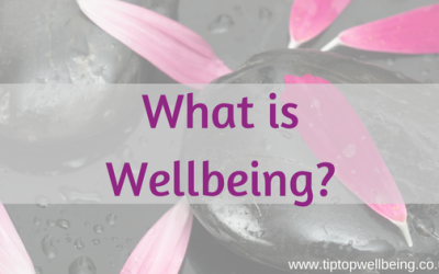 What is Wellbeing?